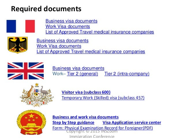 visitor visa subclass 600 application document checklist