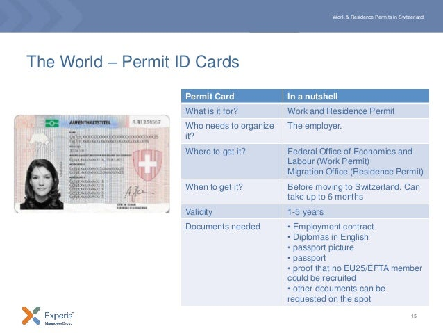 document number on work permit