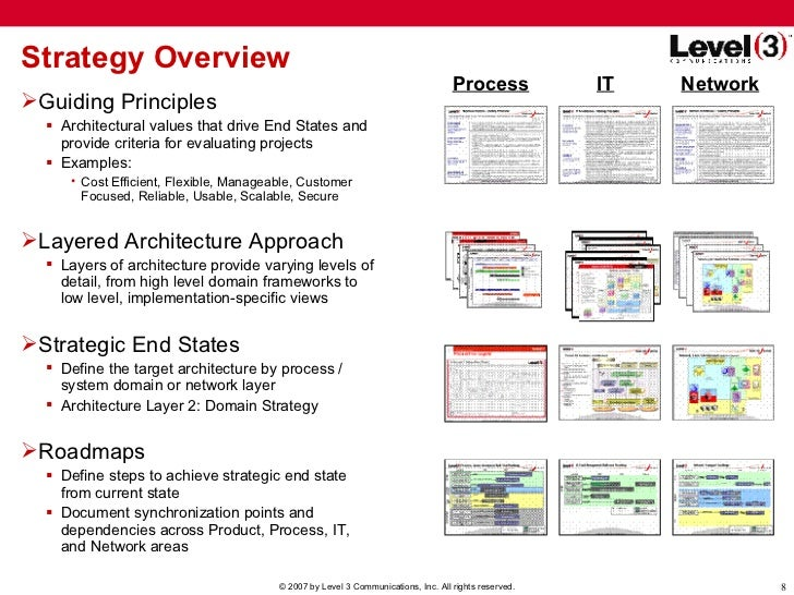 business process design document example