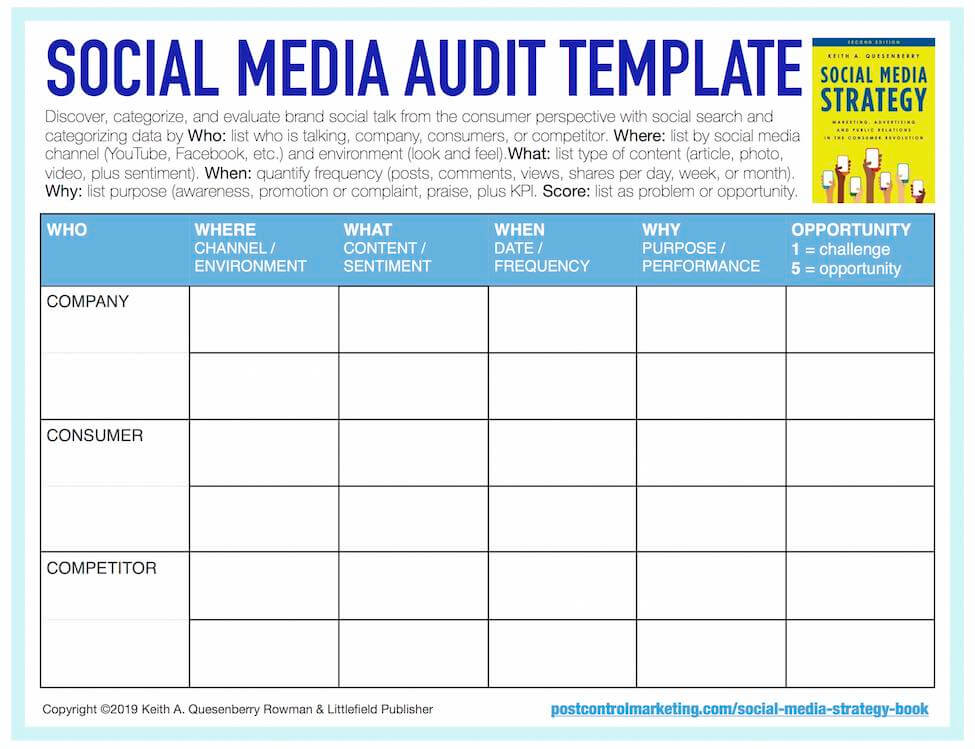 examples of social media strategy document