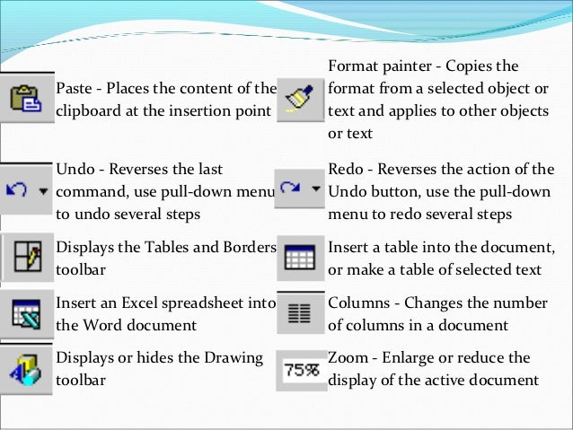 what are the normal margins for a word document