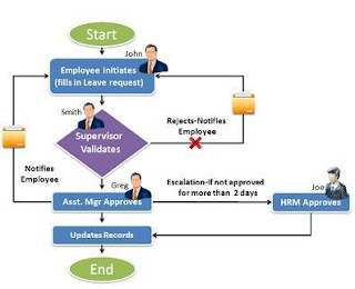 online insurance management system project documentation