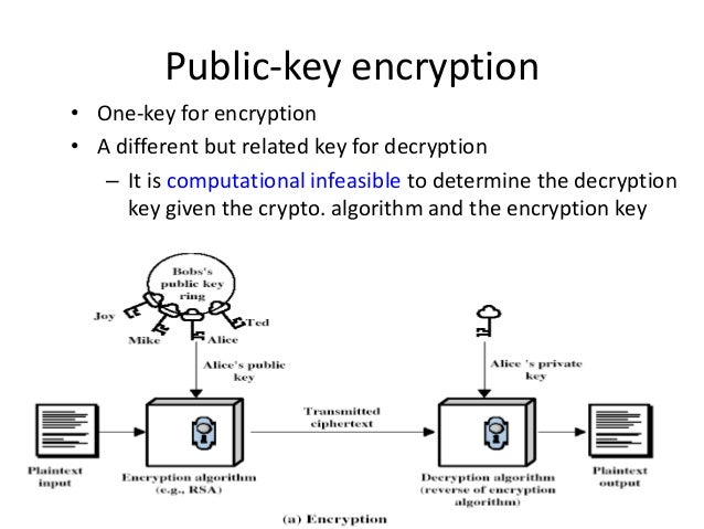 how to encrypt a shared document